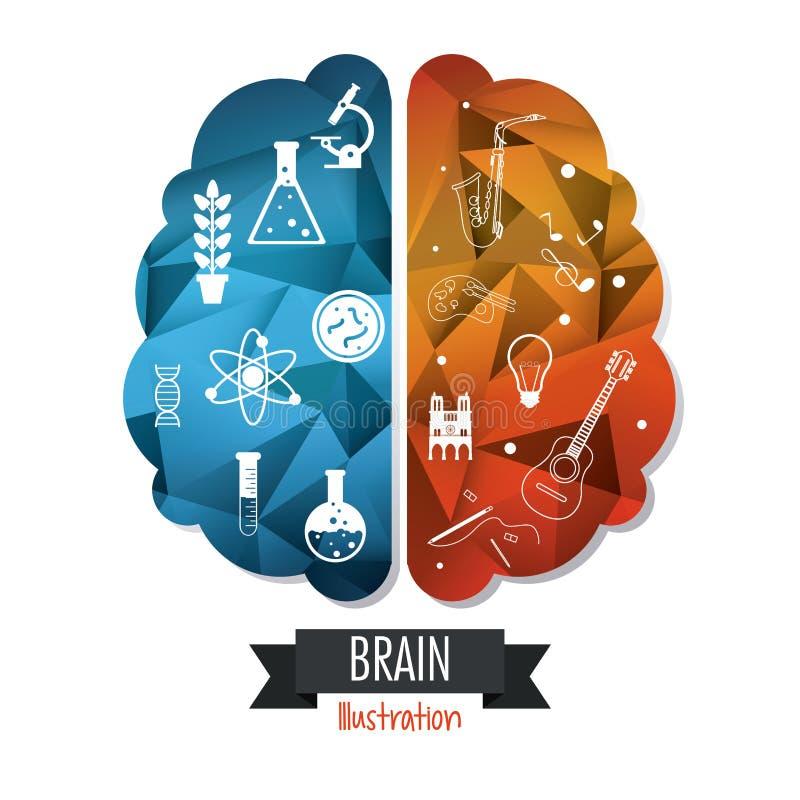Conception de cerveau Concept d'esprit Fond blanc, vecteur editable illustration libre de droits