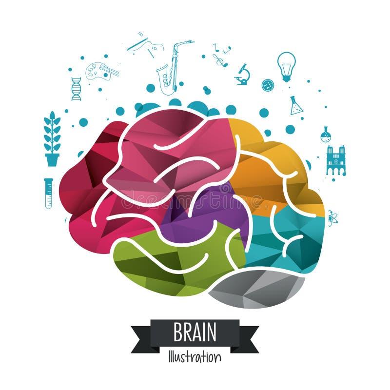 Conception de cerveau Concept d'esprit Fond blanc, vecteur editable illustration de vecteur
