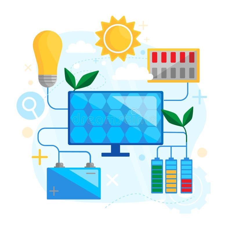 Conception de l'avant-projet à énergie solaire ?nergie de vert de panneau solaire illustration libre de droits