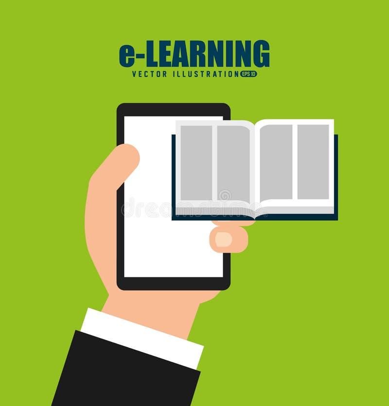 Conception de l 39 avant projet d 39 apprentissage en ligne for Conception de plancher en ligne