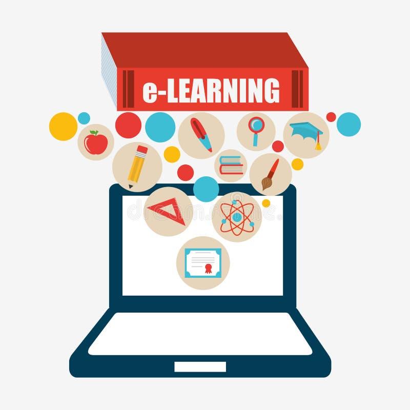 Conception de l 39 avant projet d 39 apprentissage en ligne for Conception dressing en ligne