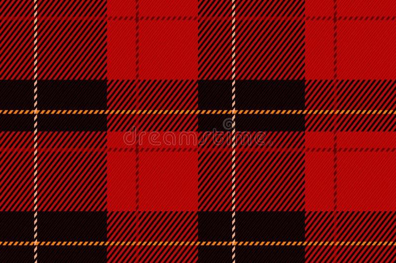 Conception de Plaid sans faille Tissu textile Répéter Coloré image stock