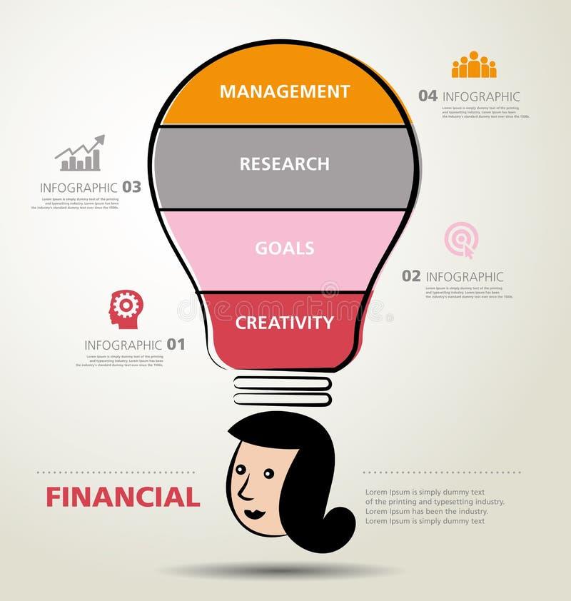 Conception graphique d'infos, créativité, affaires illustration stock