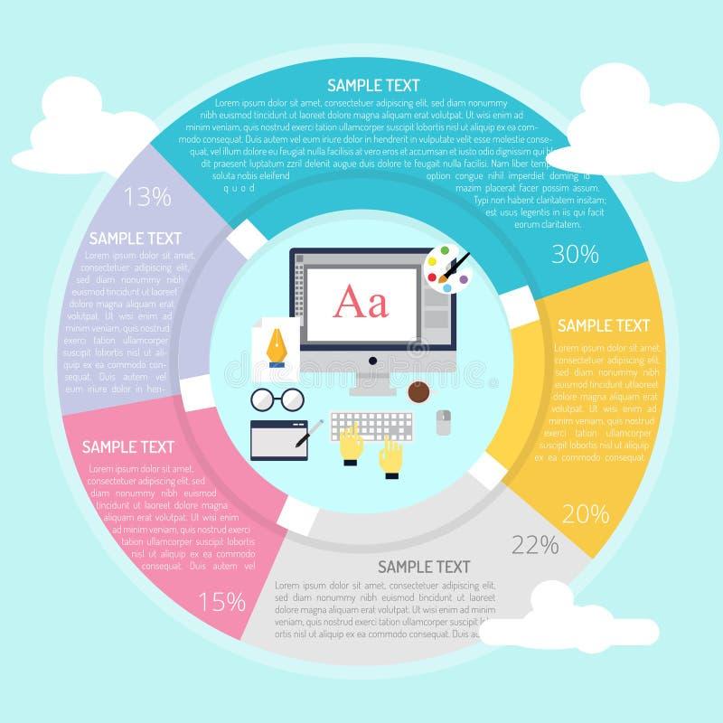 Conception graphique infographic illustration libre de droits