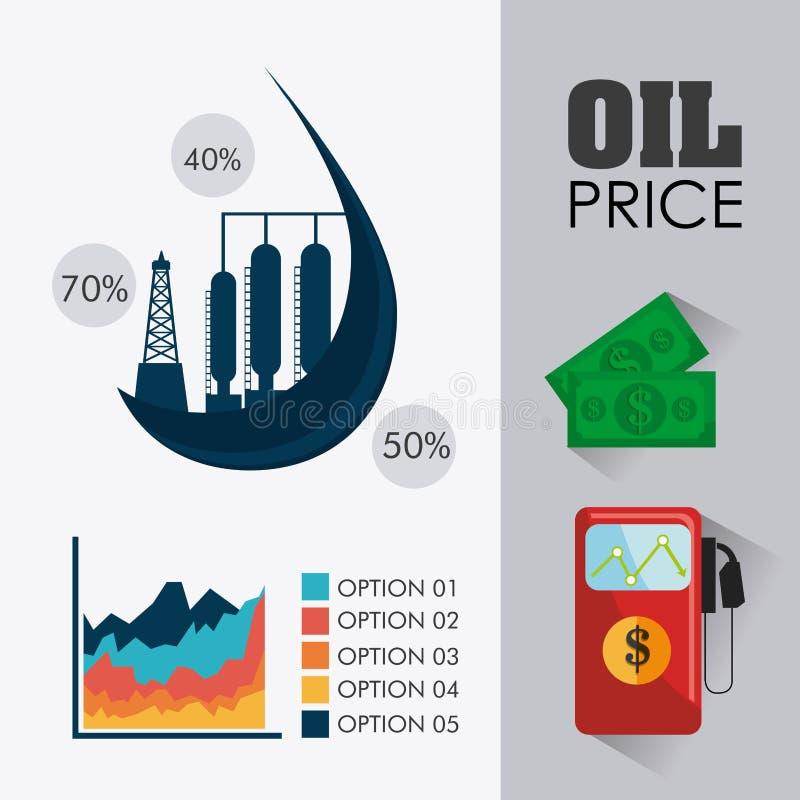 Conception infographic d'industrie pétrolière de pétrole et  illustration libre de droits
