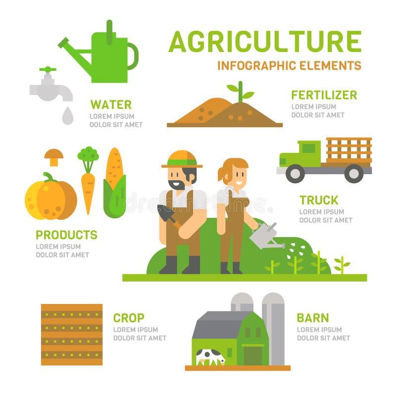 Conception plate de ferme d'agriculture infographic illustration libre de droits
