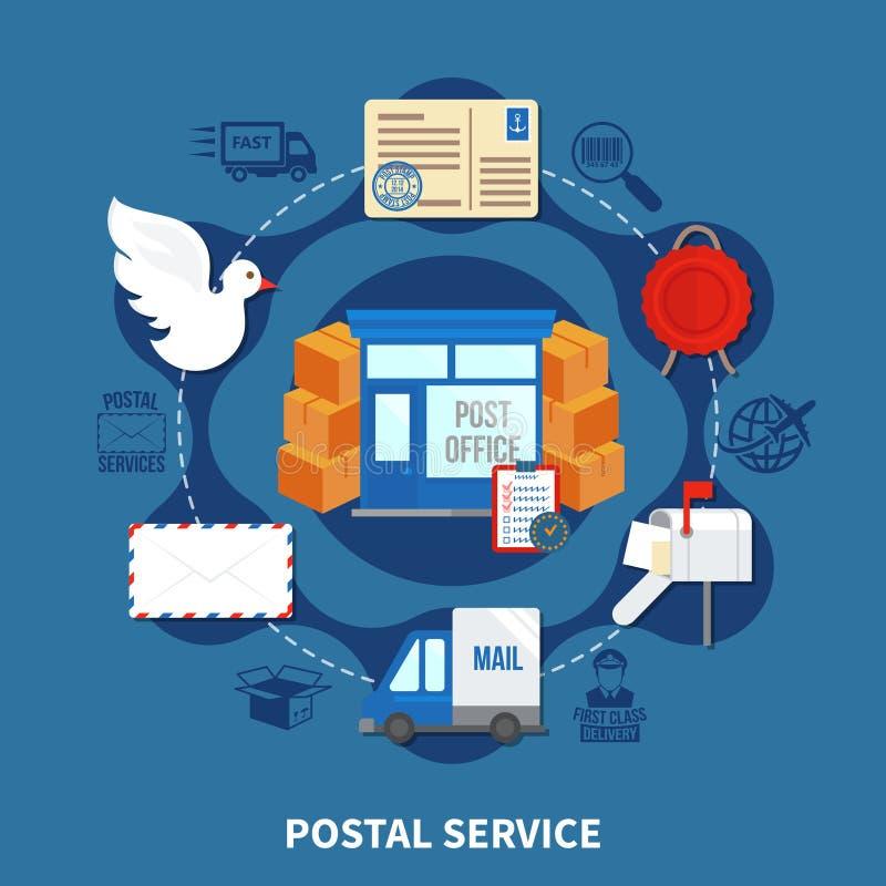 Conception ronde de service de courrier illustration stock