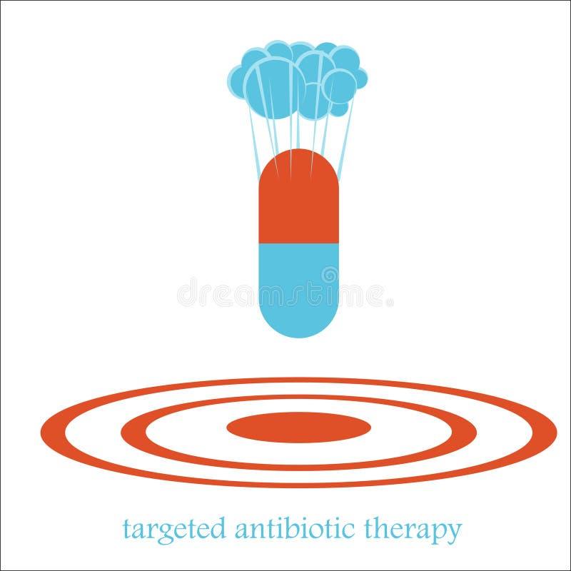 Concepto antibiótico apuntado de la bomba de la terapia stock de ilustración