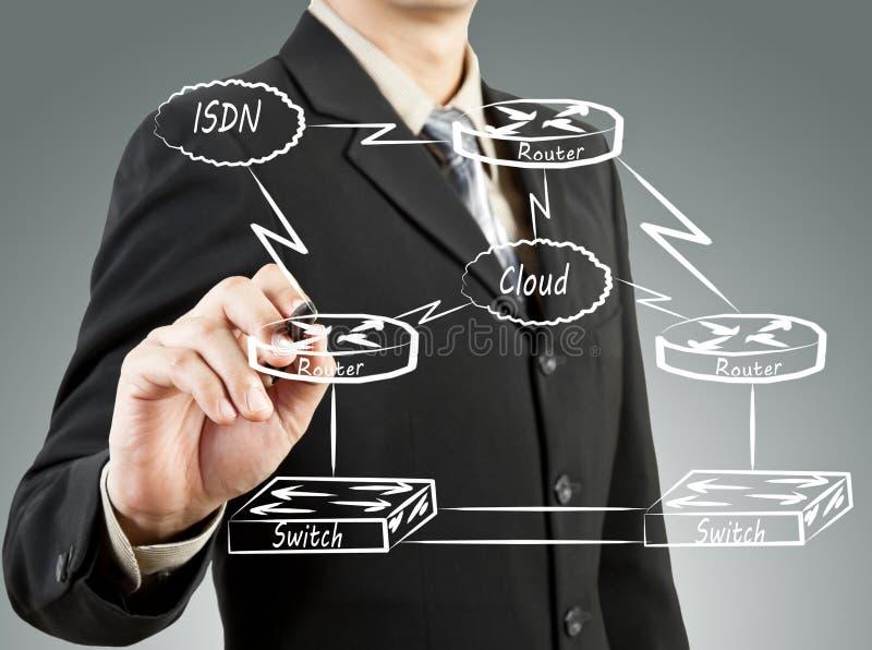 Concepto básico del diagrama de red del drenaje del hombre de negocios fotos de archivo