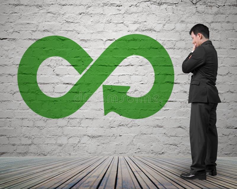 Concepto circular verde de la economía imagenes de archivo