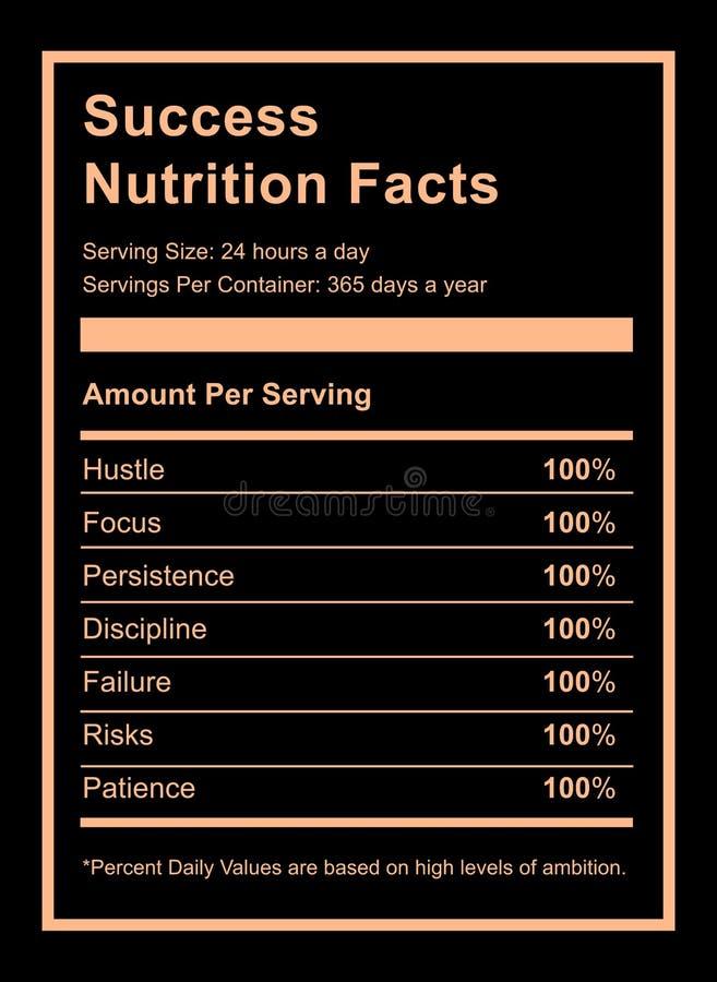 Concepto/cita del éxito empresarial de los hechos de la nutrición del éxito stock de ilustración