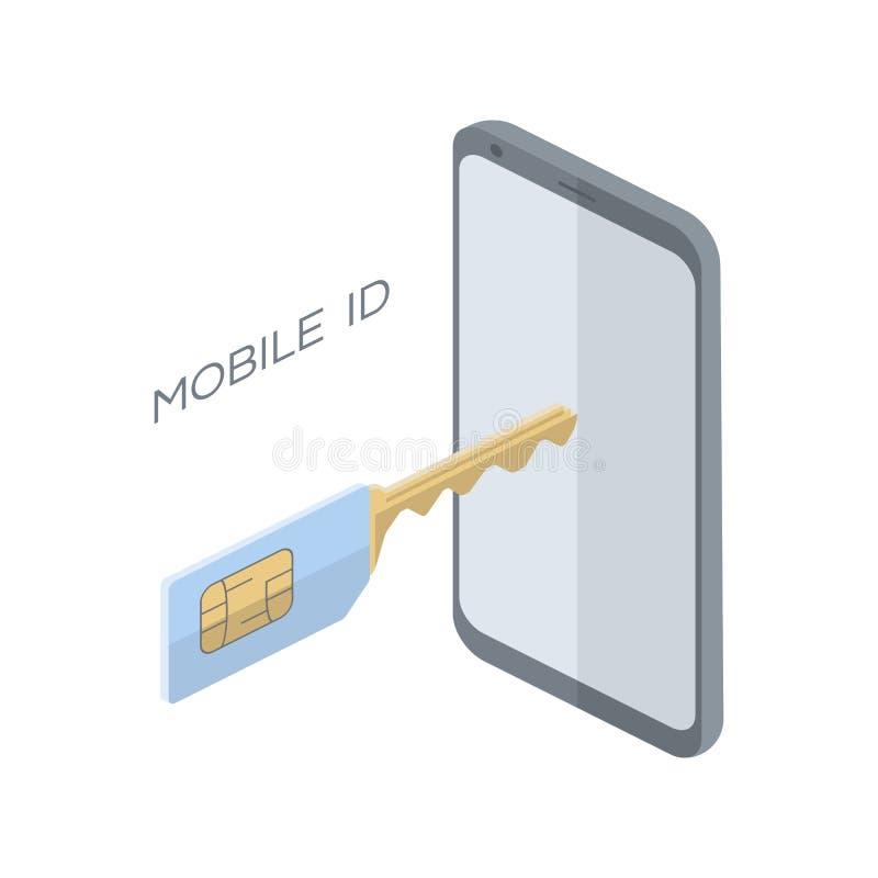 Concepto clave móvil de la tarjeta del sim de la identificación Diseño plano del icono Ilustración del vector libre illustration