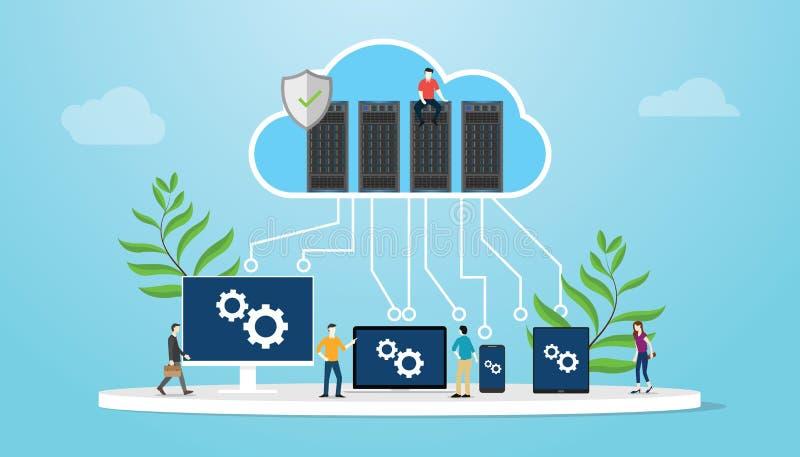 Concepto computacional de la nube con el servidor de base de datos y diversos tableta y ordenador - vector del smartphone del ord stock de ilustración