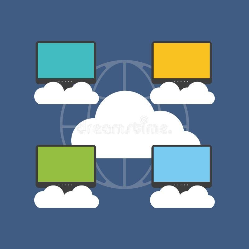 Concepto computacional de la nube Diseño plano libre illustration