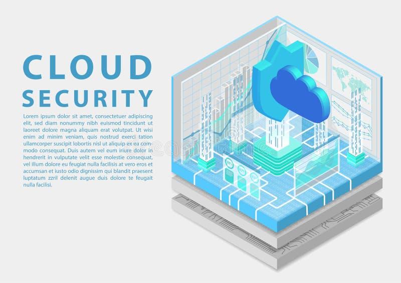 Concepto computacional de la seguridad de la nube con símbolo de la nube y del escudo flotantes como ejemplo isométrico del vecto libre illustration