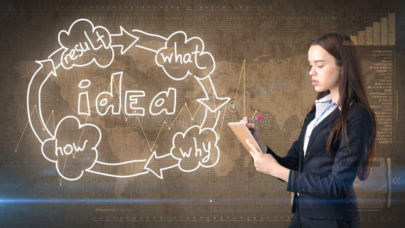 Concepto creativo de las ideas, escritura hermosa de la empresaria en cuaderno en fondo pintado cerca de la carta de organización ilustración del vector
