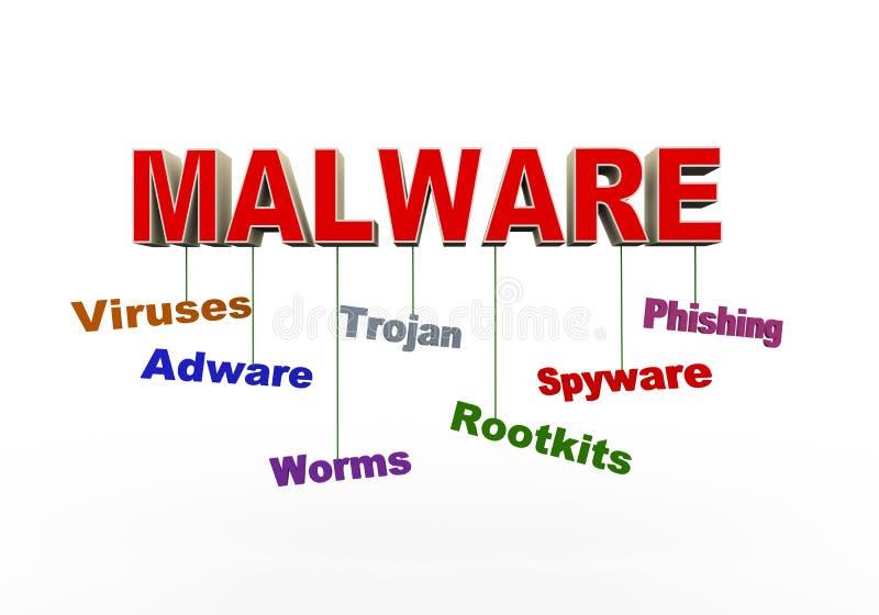 concepto 3d de malware ilustración del vector