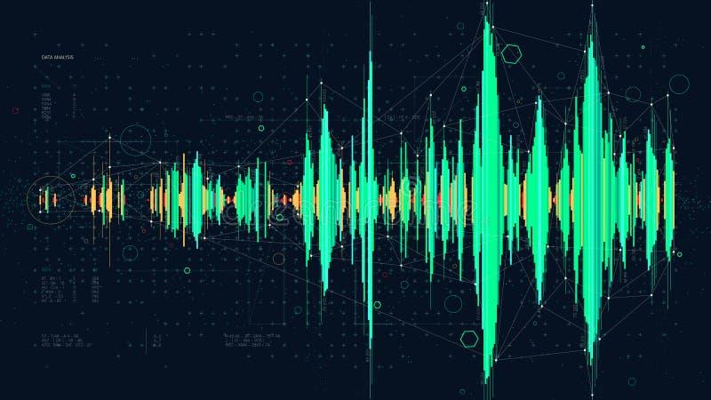 Concepto de alta tecnología del diagrama de la onda de la frecuencia de la tecnología digital, hud futurista que visualiza dato libre illustration