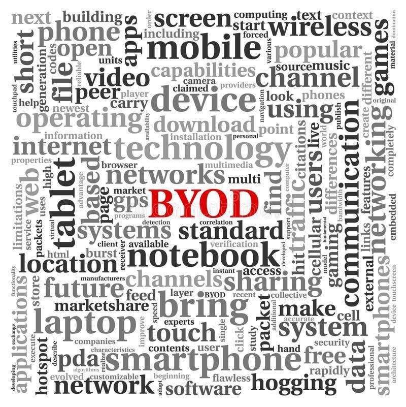 Concepto de BYOD en nube de la etiqueta libre illustration