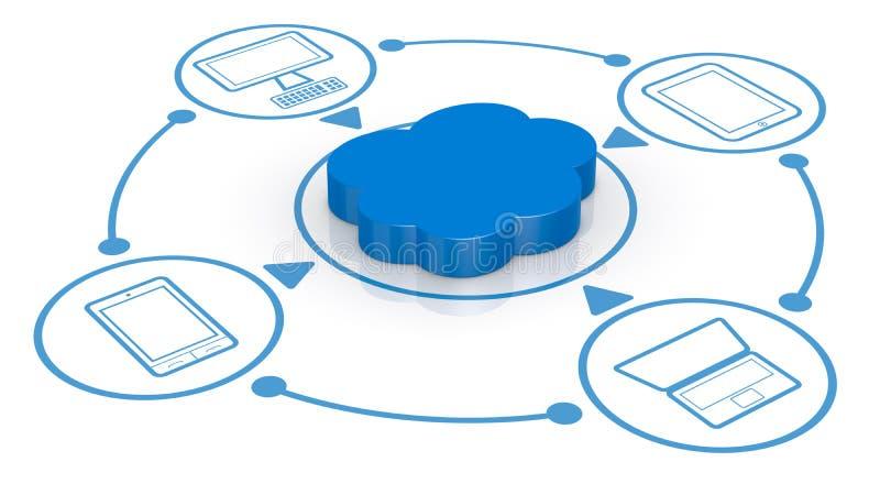 Concepto de computación de la nube ilustración del vector