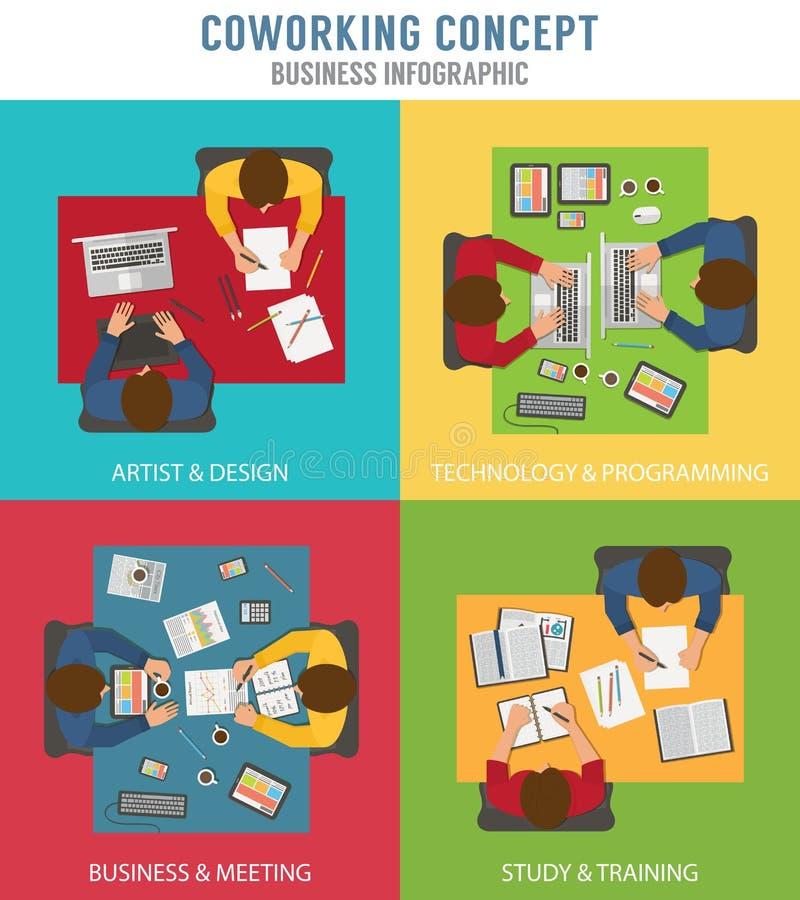 Concepto de Coworking libre illustration