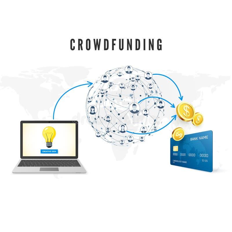 Concepto de Crowdfunding La gente de la red global que dona el dinero para la idea del negocio y ayuda a desarrollar proyecto Ilu ilustración del vector
