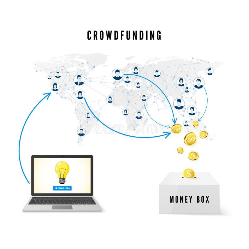 Concepto de Crowdfunding La gente de la red global que dona el dinero para la idea del negocio y ayuda a desarrollar proyecto Vec ilustración del vector