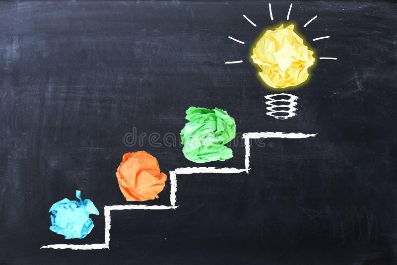 Concepto de desarrollo de la idea con la bombilla de papel y arrugada colorida en pasos dibujada en la pizarra imagen de archivo