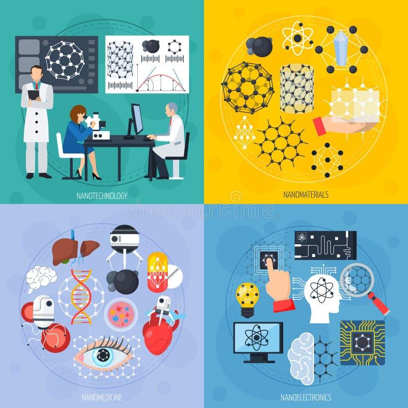 Concepto de diseño de las nanotecnologías ilustración del vector