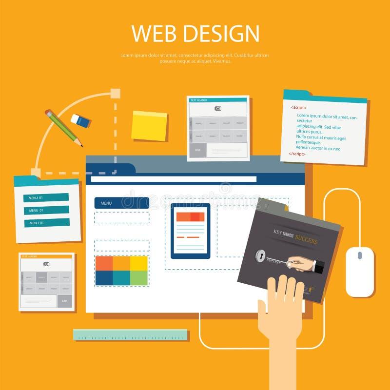 Concepto de diseño de proyecto de desarrollo del sitio web ilustración del vector