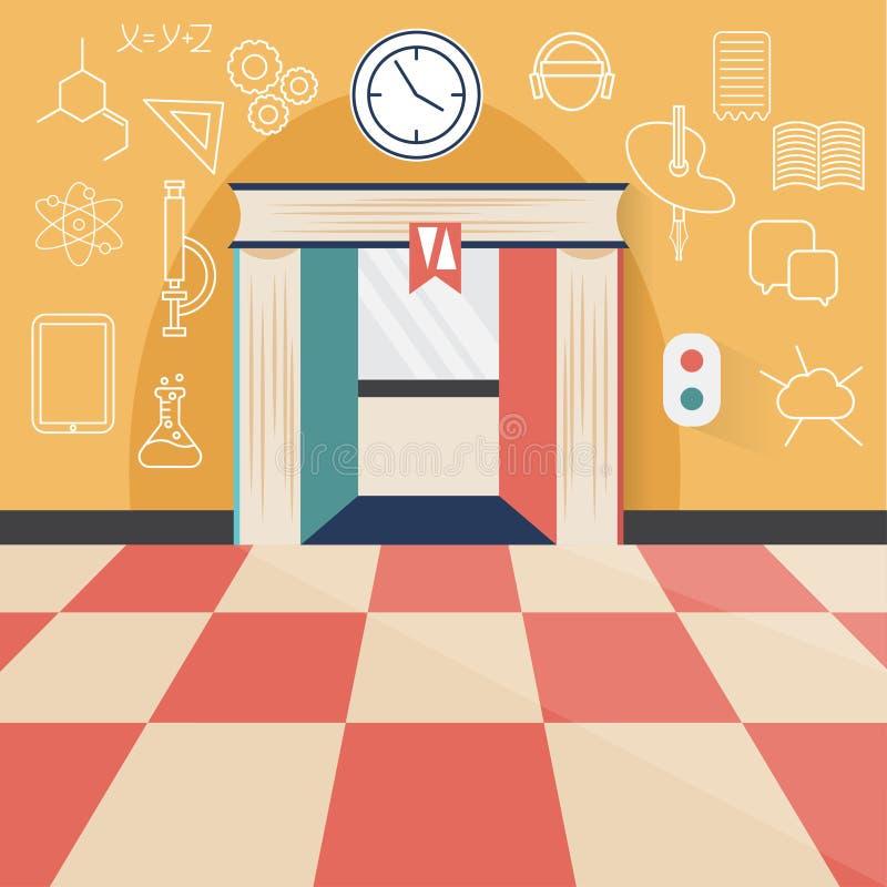 concepto de diseño del elevador e iconos planos de la ciencia, technolo libre illustration