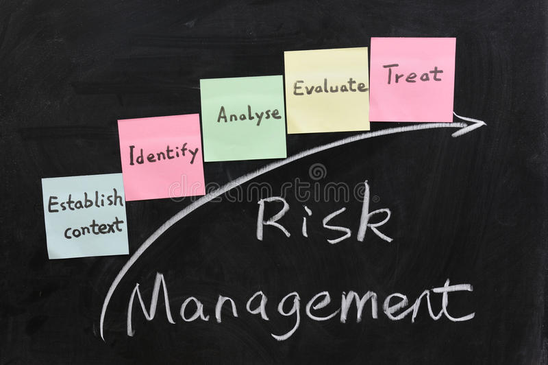 Concepto de gestión de riesgos foto de archivo