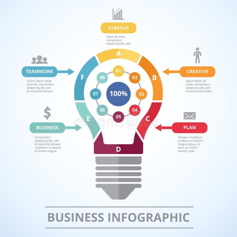 Concepto de Infographic con la imagen estilizada de la bombilla Visualización gráfica de cinco pasos al éxito libre illustration