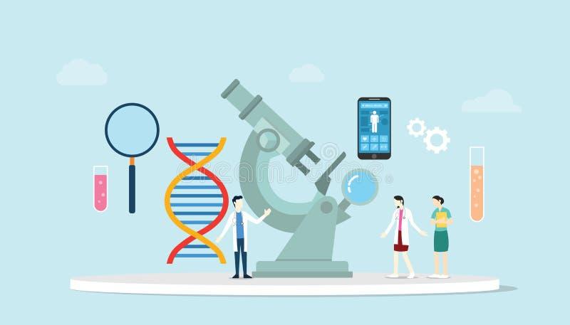 Concepto de ingeniería genética de la salud con microscopio e investigación en equipo con cromosoma dna con estilo plano modern ilustración del vector