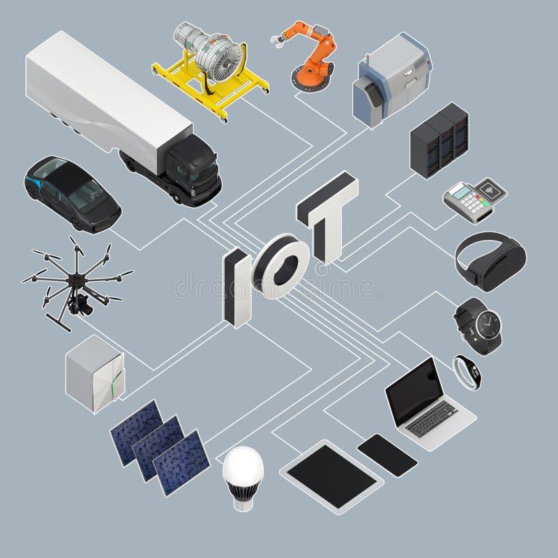 Concepto de Internet de cosas stock de ilustración