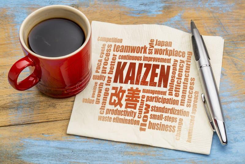 Concepto de Kaizen - nube continua de la palabra de la mejora foto de archivo libre de regalías