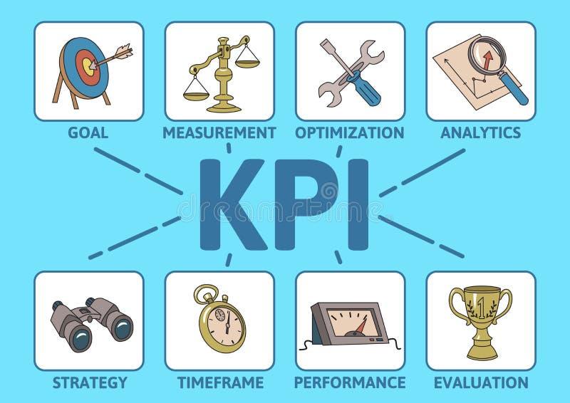 Concepto de KPI con keywards e iconos Tabla del indicador de rendimiento clave Línea coloreada ejemplo del vector en azul ilustración del vector
