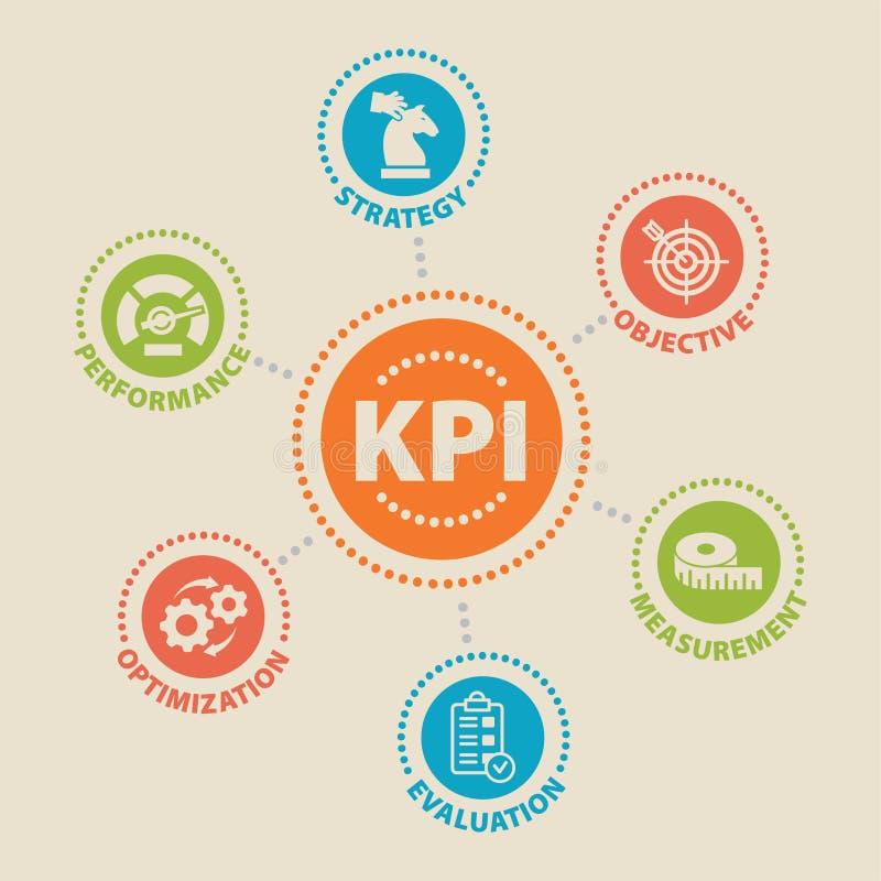Concepto de KPI con los iconos stock de ilustración