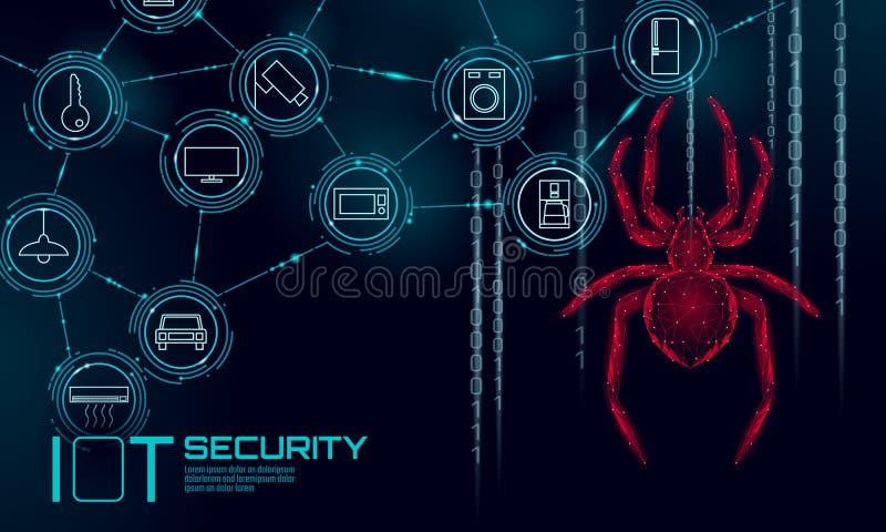 Concepto de la araña del cybersecurity de IOT Internet personal de la seguridad de los datos del ataque cibernético casero elegan ilustración del vector