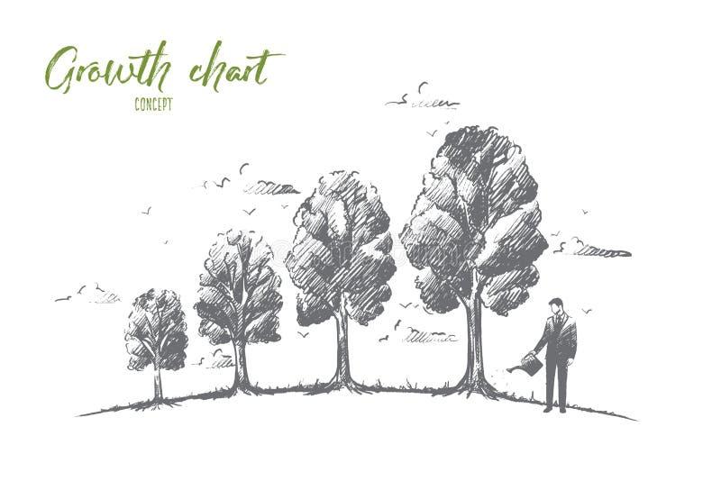Concepto de la carta de crecimiento Vector aislado dibujado mano ilustración del vector
