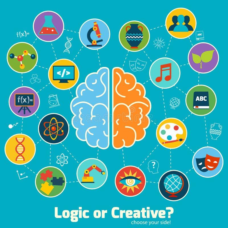 Concepto de la ciencia de cerebro libre illustration