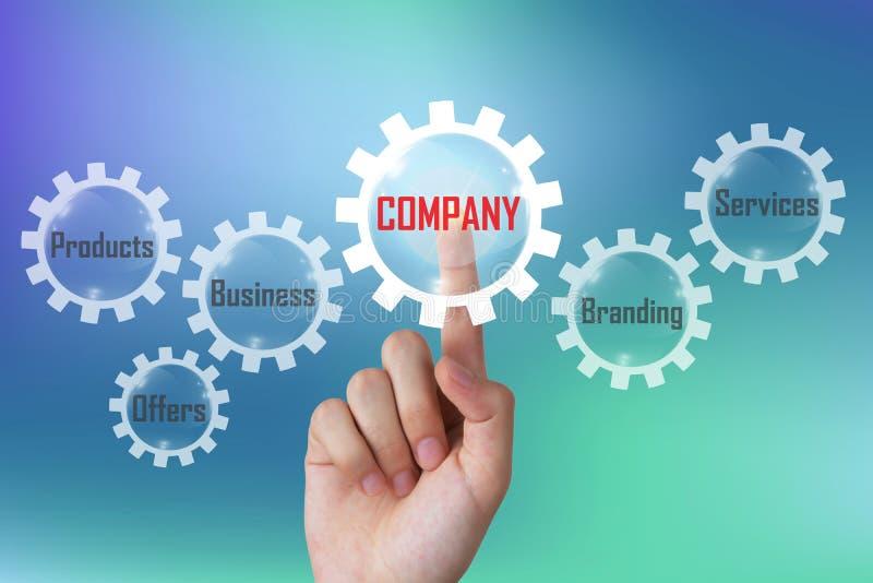 Concepto de la compañía, hombre de negocios que empuja el diagrama de la compañía en una pantalla táctil imaginaria fotos de archivo