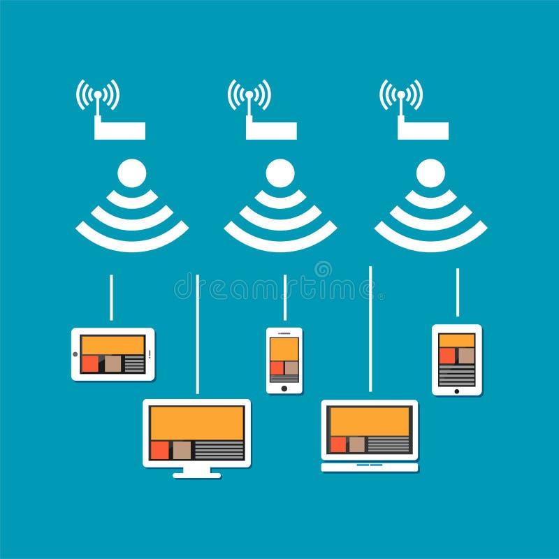 Concepto de la conexión de red inalámbrica Comunicación inalámbrica sobre los dispositivos Los dispositivos conectan con Internet libre illustration