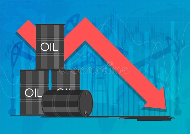 Concepto de la crisis de la industria El descenso en petróleo crudo valora la carta Ejemplo del vector de los mercados financiero stock de ilustración