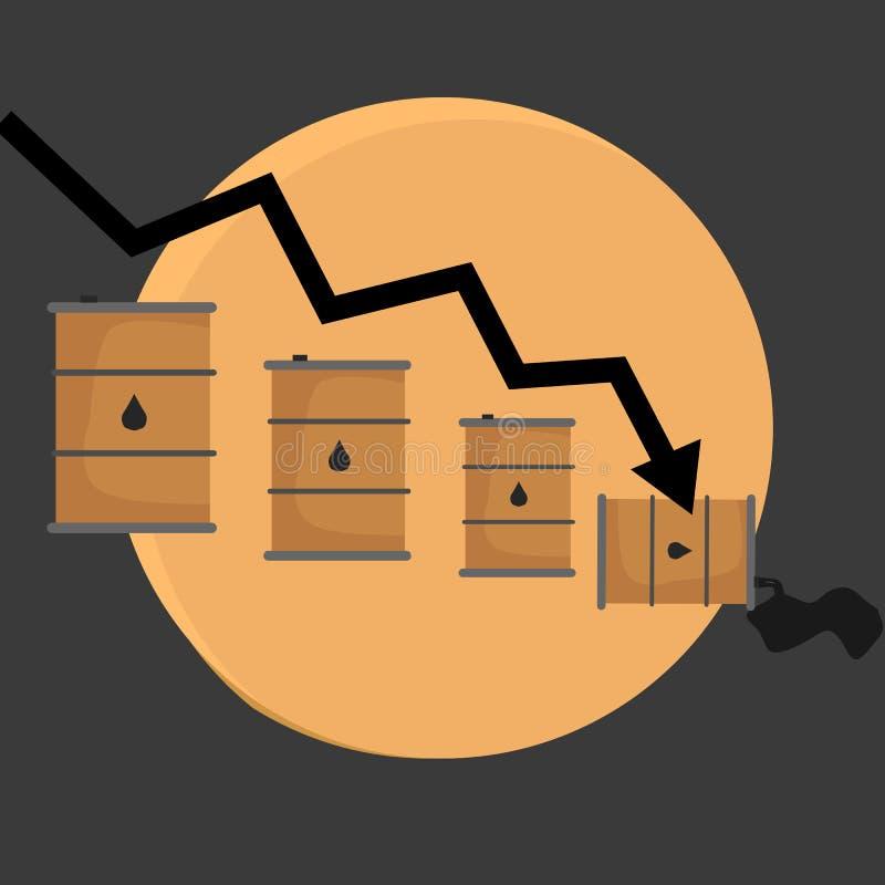 Concepto de la crisis de la industria de petróleo Descenso en precios del petróleo crudo Ejemplo del vector de los mercados finan ilustración del vector