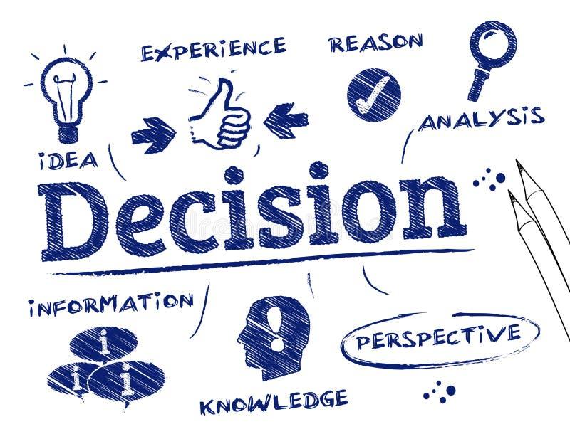 Concepto de la decisión ilustración del vector