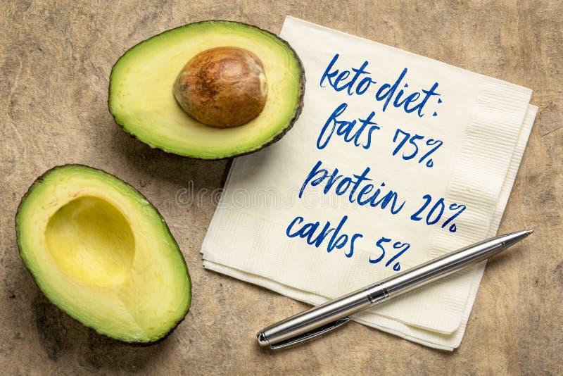 Concepto de la dieta del Keto en servilleta fotos de archivo libres de regalías