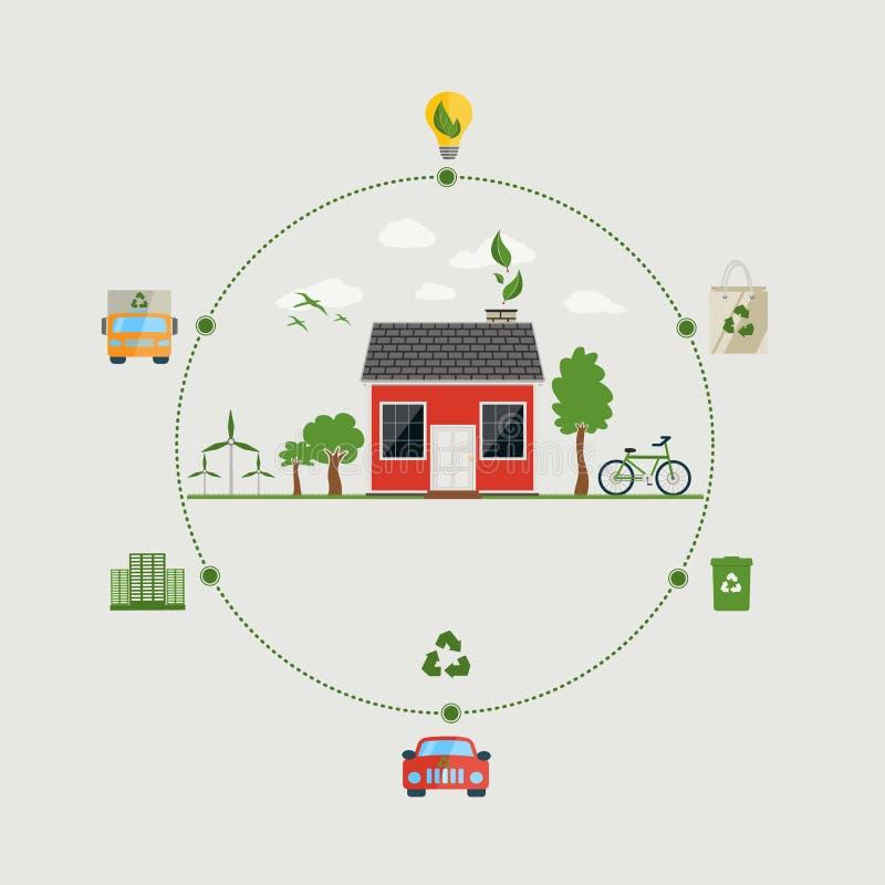 Concepto de la ecología Iconos ambientales del diseño plano ilustración del vector
