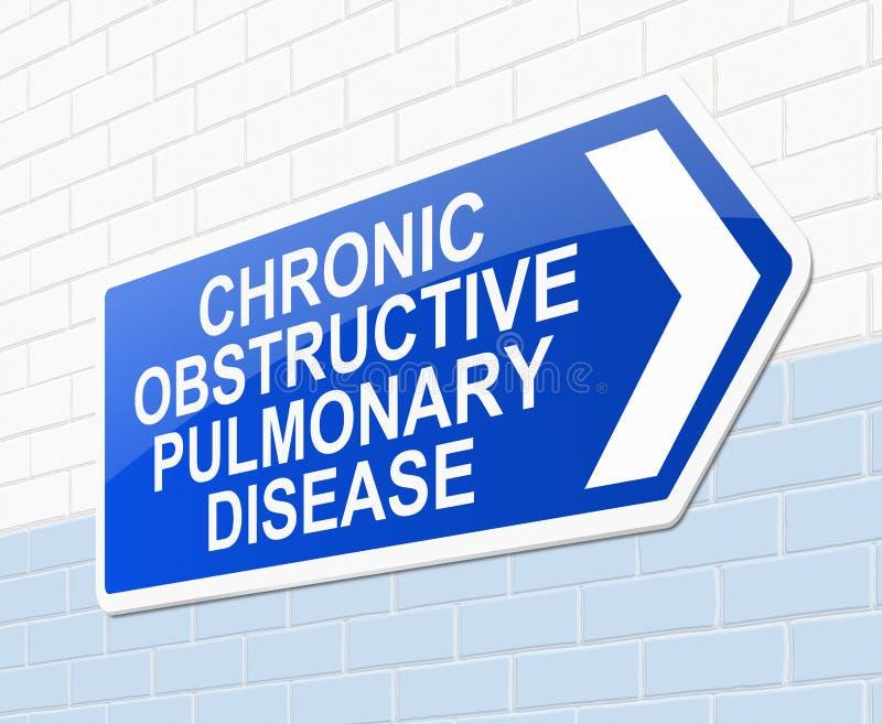 Concepto de la enfermedad pulmonar obstructiva crónica libre illustration