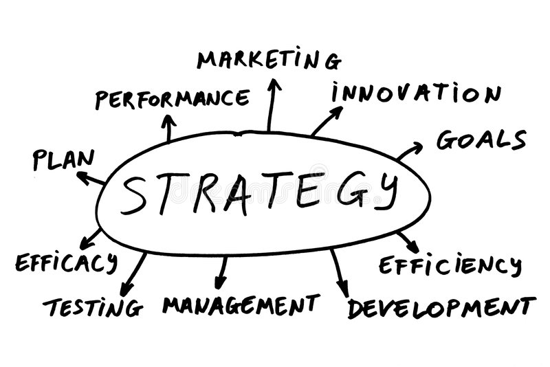 Concepto de la estrategia imagenes de archivo
